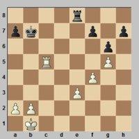 Beispiel-Stellung Kasparov-Andersson - Glarean Magazin