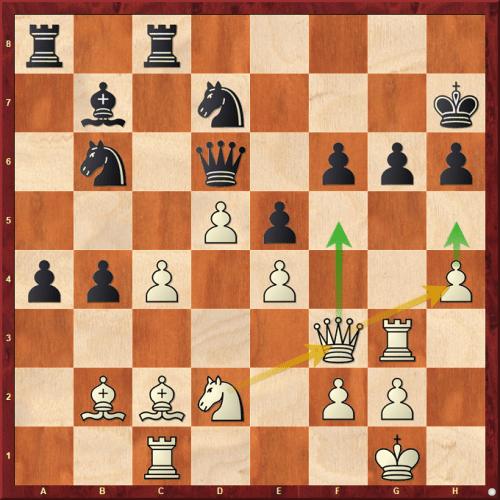 Leela-Chess-Zero - LC0 vs Houdini - Königsangriff - Glarean Magazin