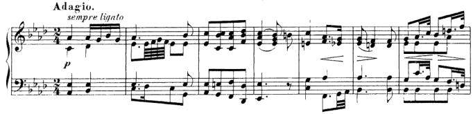Franz Schubert - Klaviersonate D958 - Beginn des Adagio - Glarean Magazin