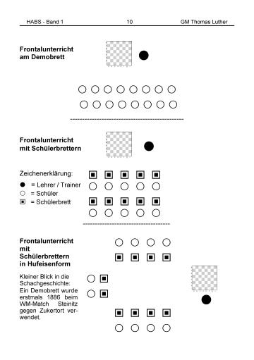 Thomas Luther - Hand- und Arbeitsbuch für den Schachtrainer - Band 1 - Rezensionen GLAREAN MAGAZIN (Seite 1)_Seite_08