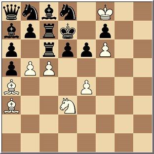 Das verrückte Schachproblem