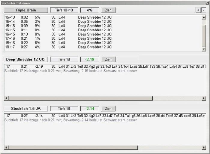Shredder 12_Triple Brain_Analyse