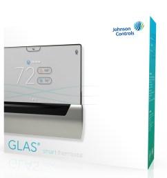 installing glas is easy  [ 1249 x 1045 Pixel ]
