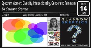 Spectrum Women event poster