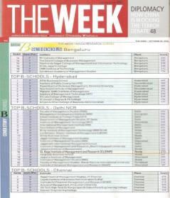 the-week-hansa-survey-2016-3