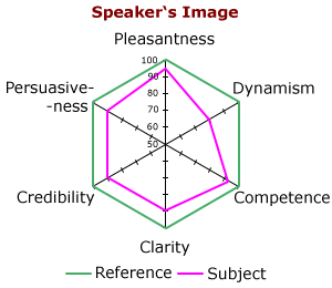 voice_profile_2