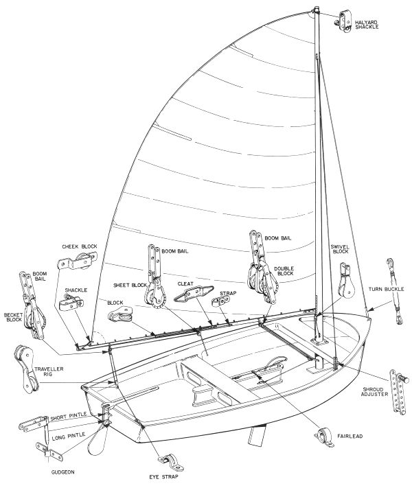 Boat Terms Diagram, Boat, Free Engine Image For User