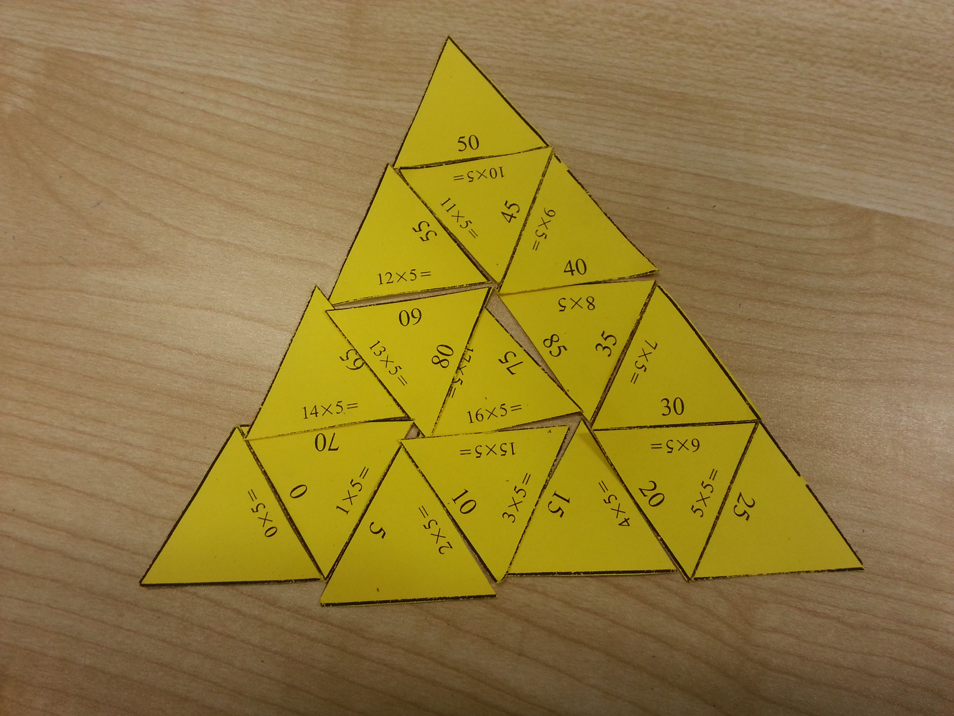 6th Class Maths Tarsias Glencullen School