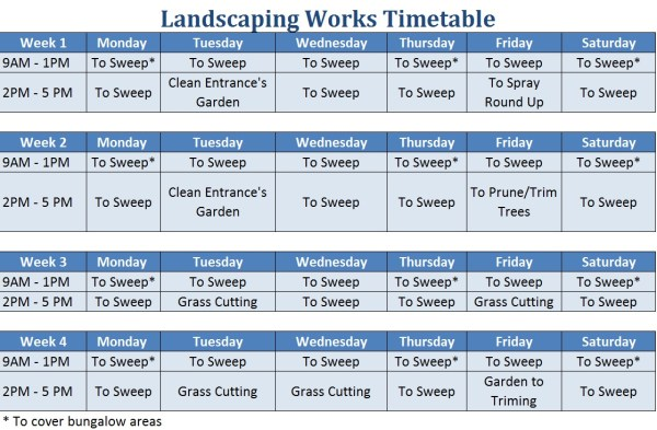 landscaping works timetable updated