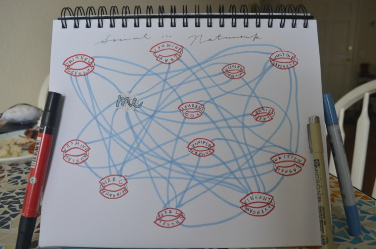 marker drawing on paper of a person's social network