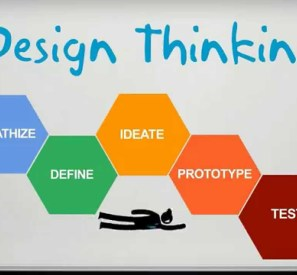 Design Thinking applied to Life