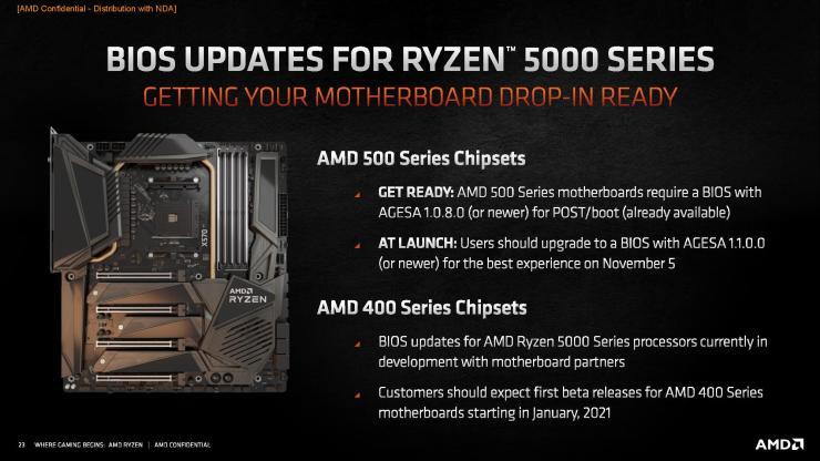 Essential AMD Desktop PC Configuration Checklist