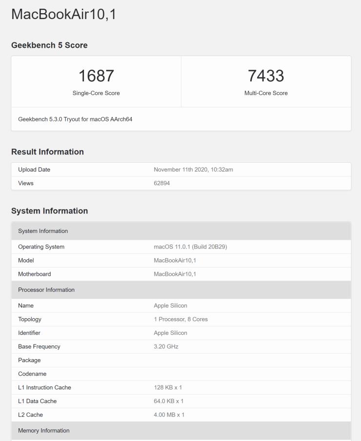 Apple Silicon M1 Performance