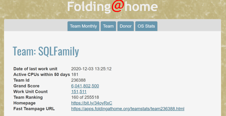 Six Billion Credits for Folding@Home