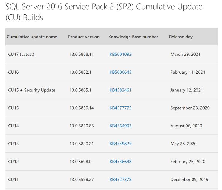 SQL Server 2016 SP2 Cumulative Update 17