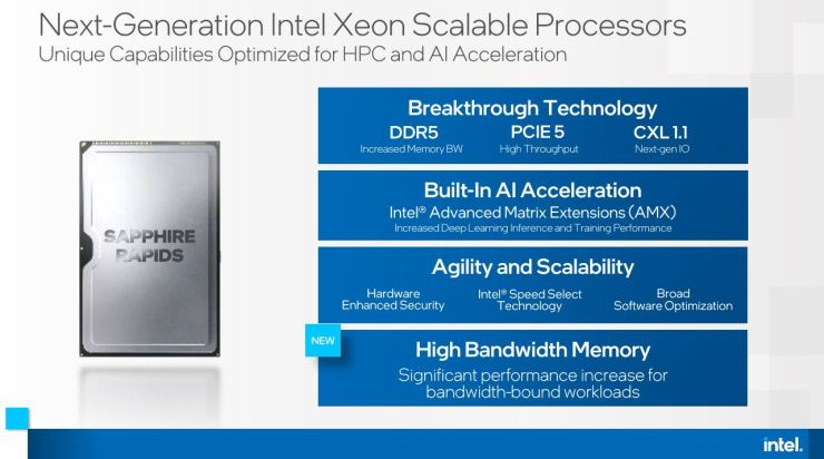 Intel Sapphire Rapids Is Delayed Until Q2 2022