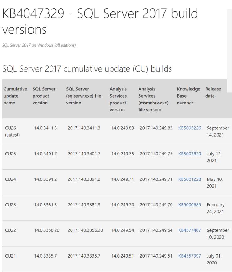 SQL Server 2017 Cumulative Update 26