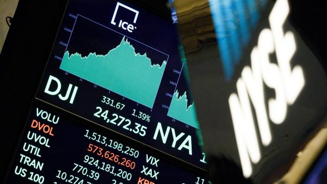 Dow soars after Senate passes tax plan, helping bulls' view of Dow 30K via BudrickBundy