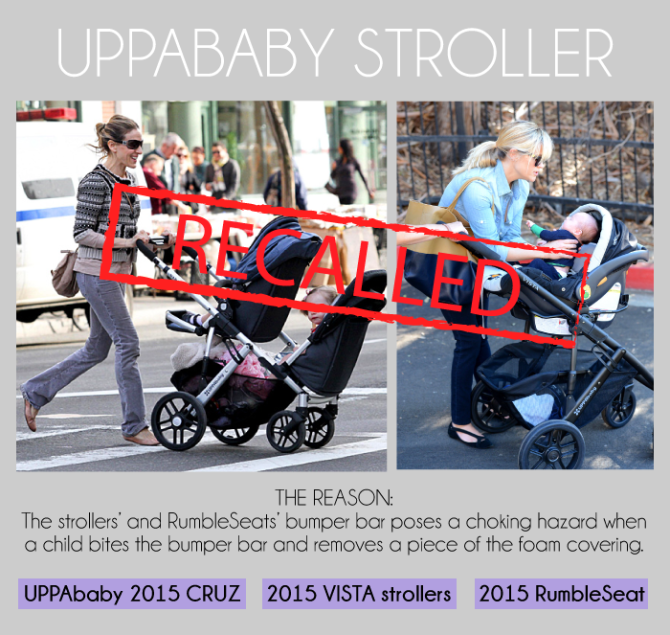 UppaBaby-Stroller-Recall