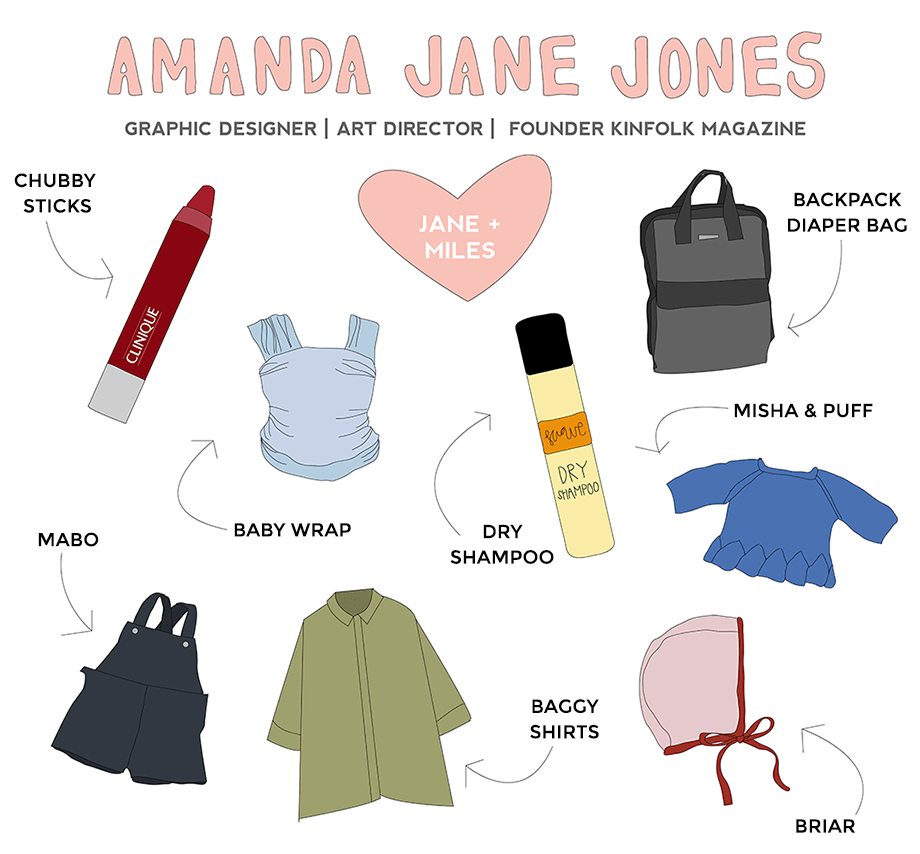 Amanda Jane Jones is the Founder of Kinfolk Magazine and this week's RAD Mom on Glitter and Bubbles.
