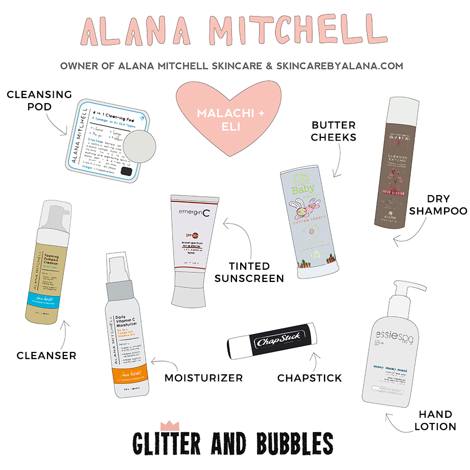 Skincare by Alana Mitchell