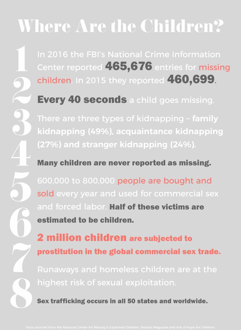 National Missing Children's Day.