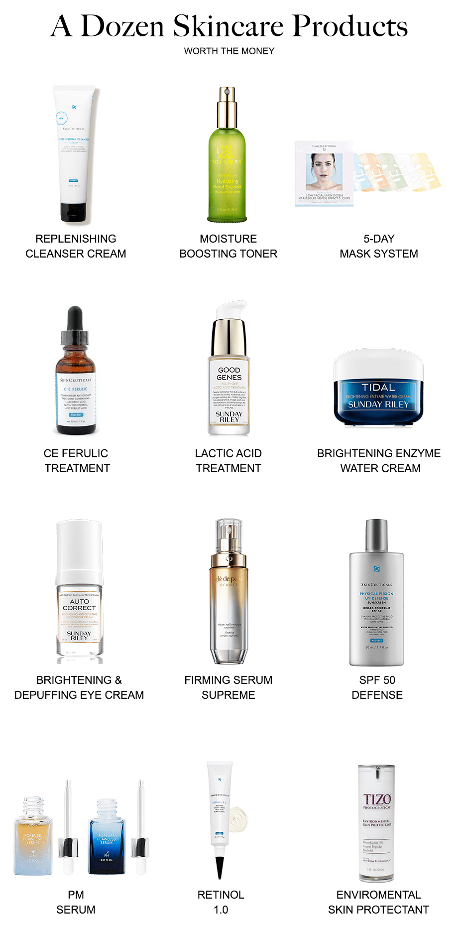 One dozen skincare products worth the money.