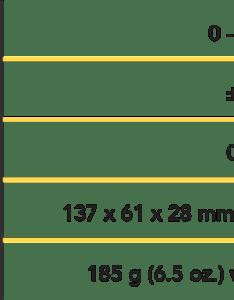 Positector shd specifications chart also shore hardness durometers positest defelsko rh