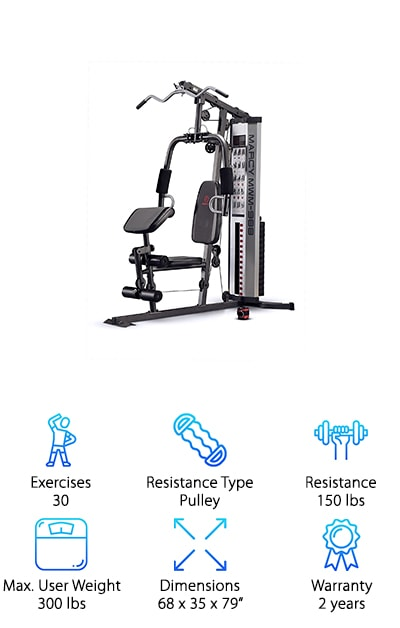 10 Best Compact Home Gyms 2020 [Buying Guide]