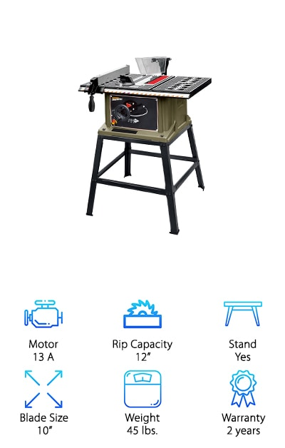 Rockwell Shop Series Table Saw
