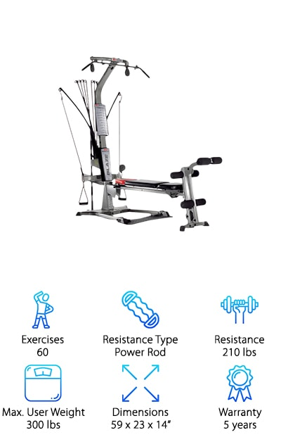 10 Best Compact Home Gyms 2019 [Buying Guide]