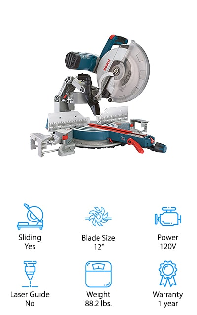 Best Hand Miter Saw Review