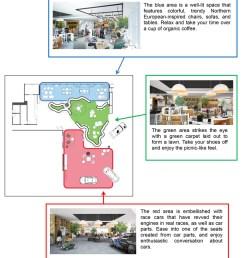 layout [ 900 x 1029 Pixel ]