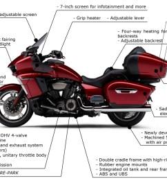 yamaha venture motorcycle engine diagrams wiring diagram wire diagram yamaha venture schematic diagramyamaha venture motorcycle engine [ 1220 x 800 Pixel ]