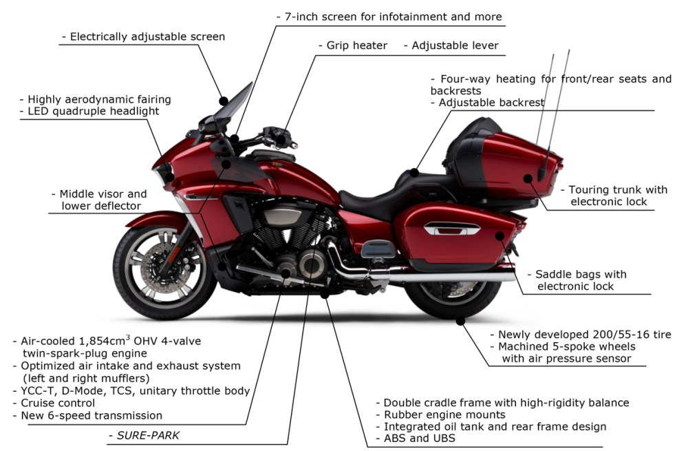 medium resolution of yamaha venture motorcycle engine diagrams wiring diagram wire diagram yamaha venture schematic diagramyamaha venture motorcycle engine