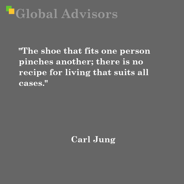 Quote: Carl Jung