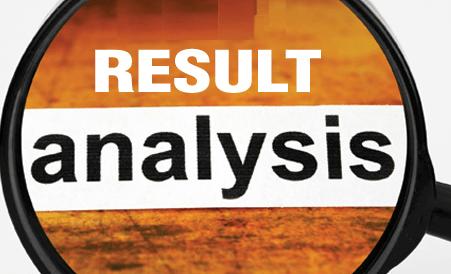 Cma-result-analysis
