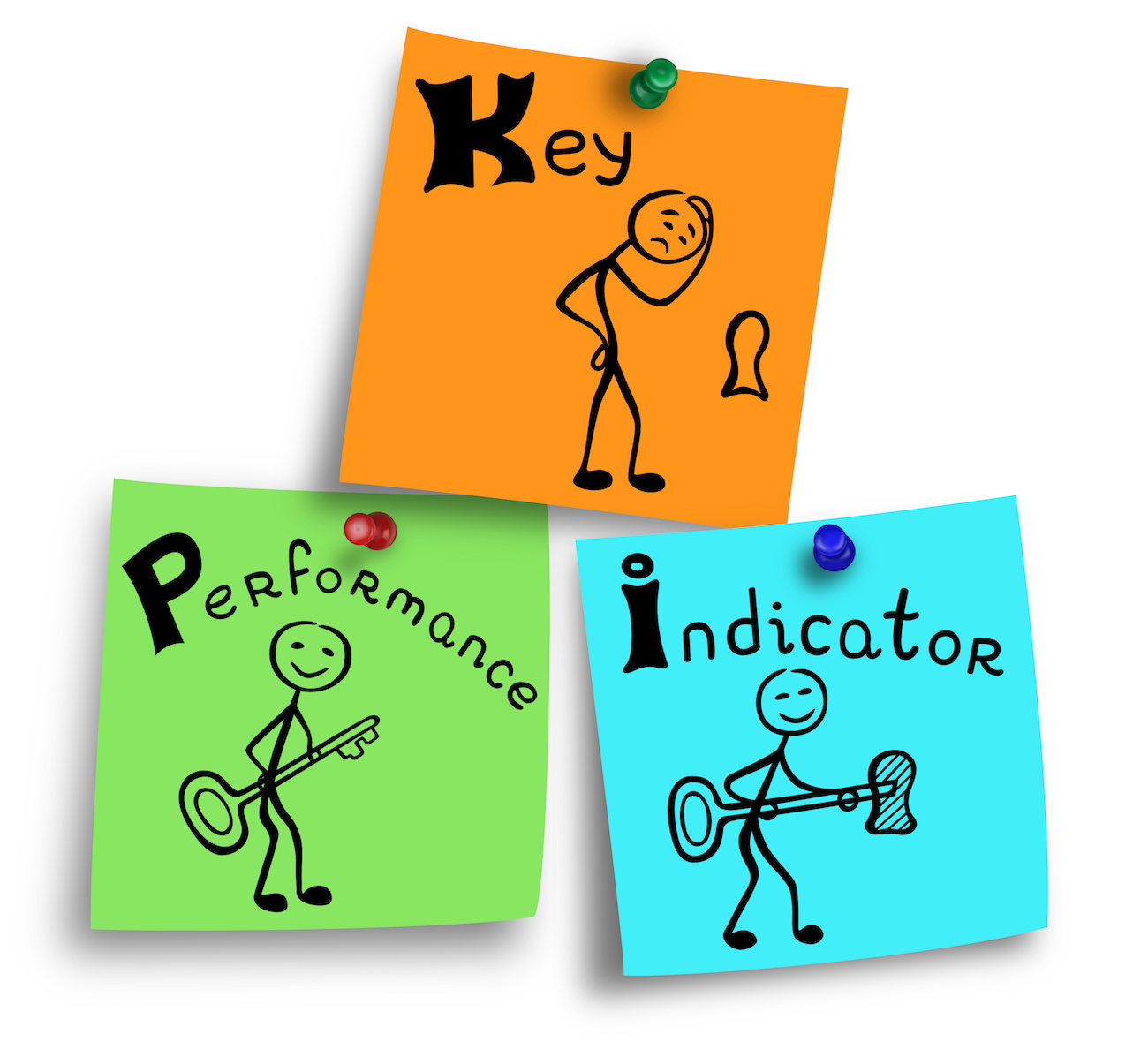 key performance indicator drawings on a post notes