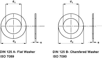 steel plain washers, flat washers manufacturers india, DIN