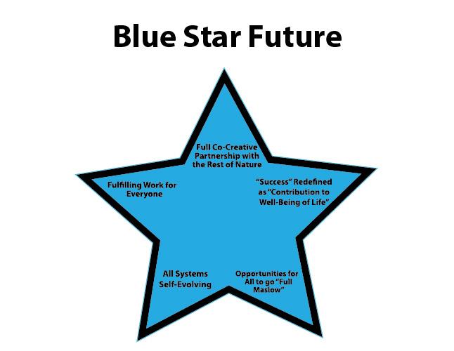 blue star future globalgea
