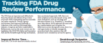 California Life Sciences Association (CLSA) Releases New Infographic Detailing Improved FDA Drug Review Performance