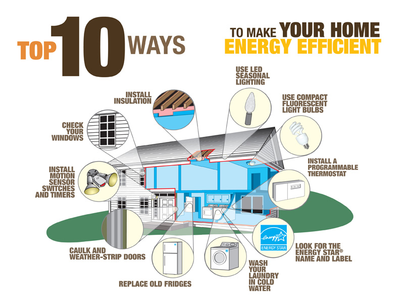 home_energy_tips