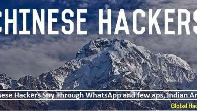 India Data Spy