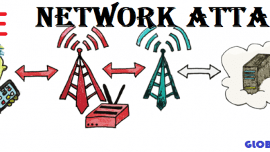 4g Mobile Network Protocol hacking