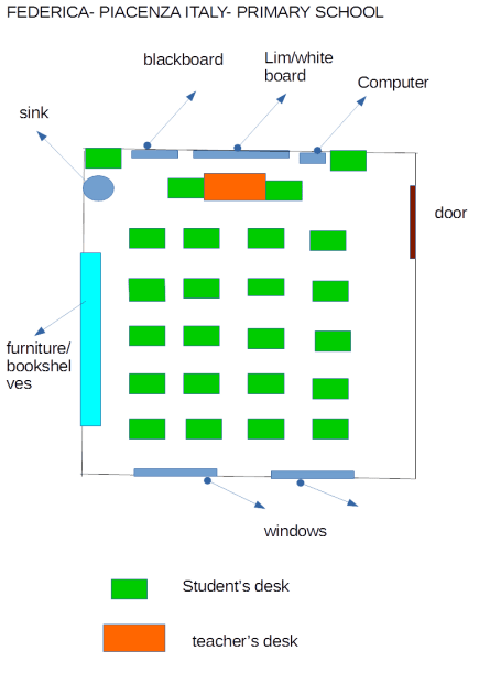 Main layout