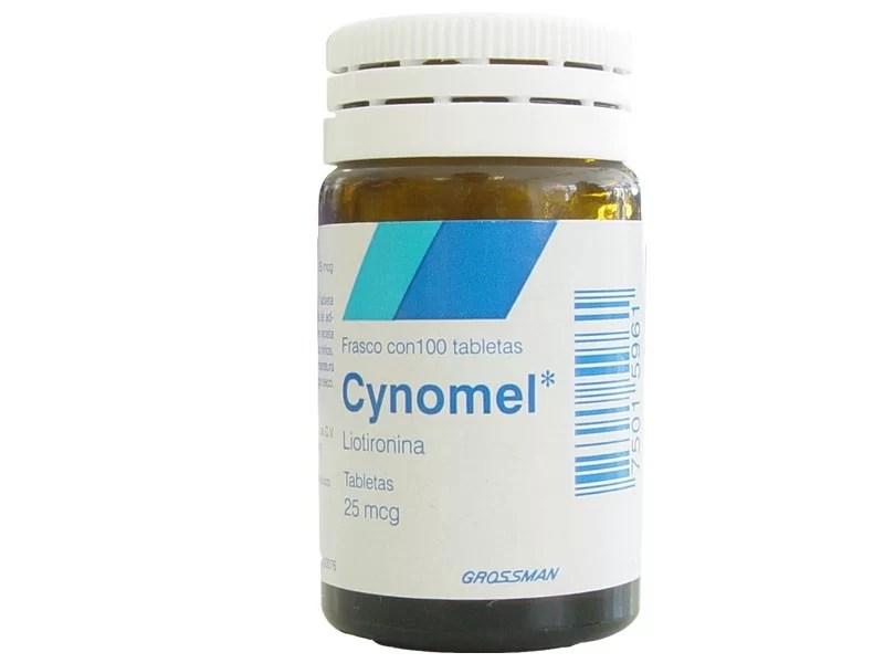CYNOMEL - Global Medic