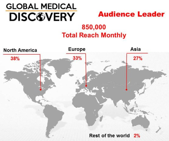 Global Medical Discovery Audience analysis Guidelines for Featured Authors
