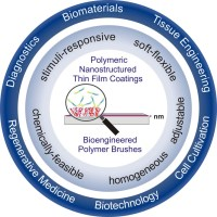 Nanostructured-Biointerfaces-Nanoarchitectonics-of-Thermoresponsive-Polymer-Brushes-. Global Medical Discovery
