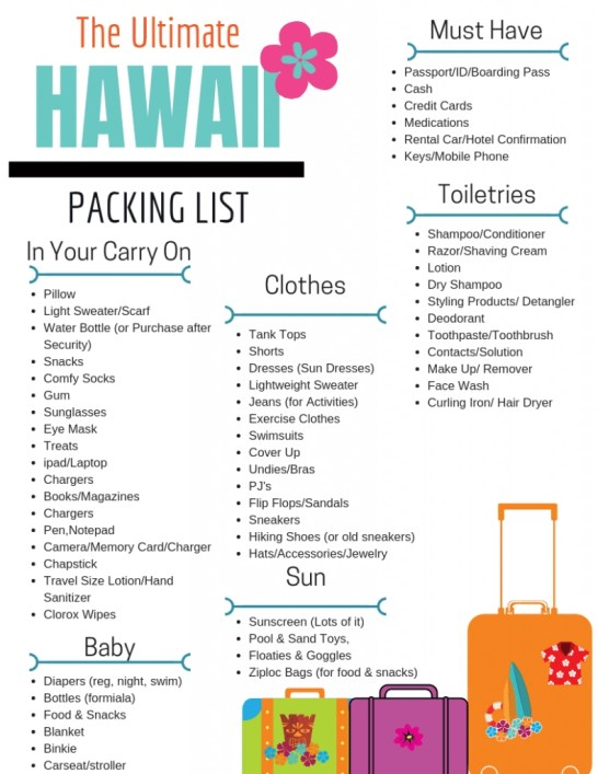 Ultimate Hawaii Packing List