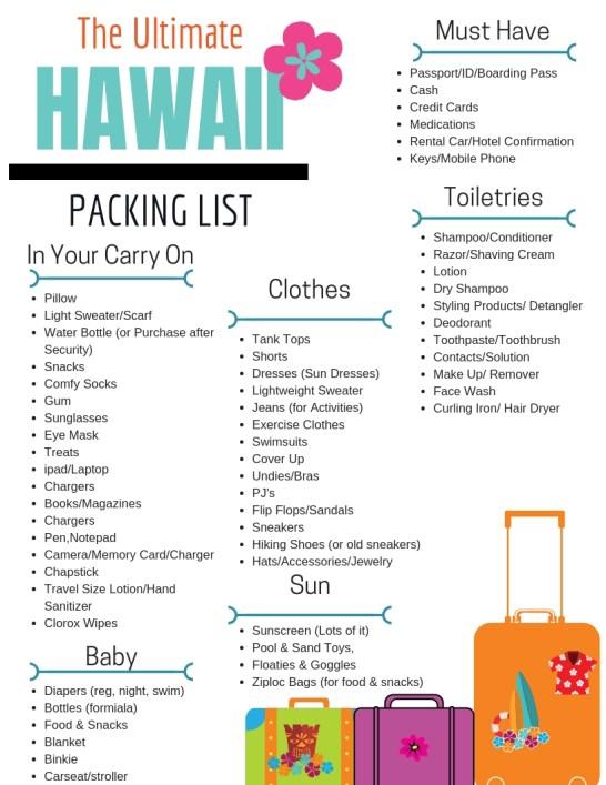 Ultimate Hawaii Packing List